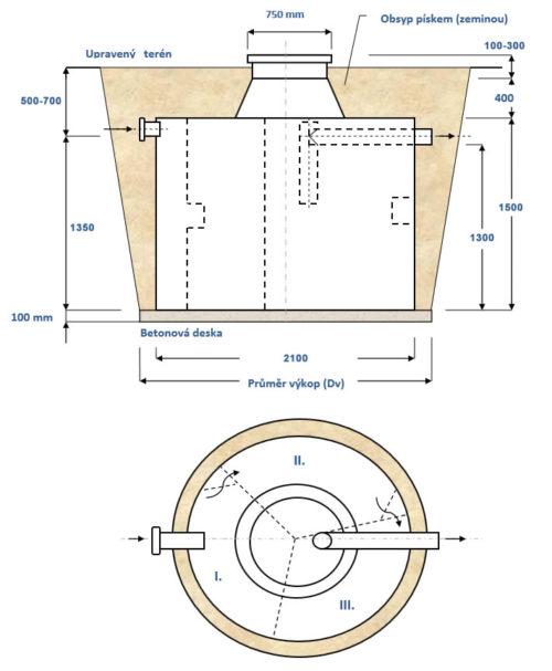 Septik SK2-EK - kótované schéma
