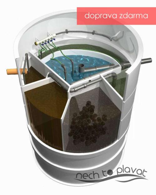 aquatec-microclar-at-3d-vizualizace