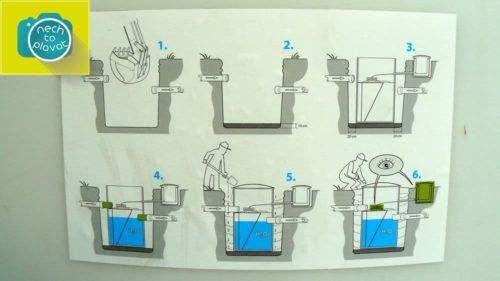 Domácí čistička AQUATEC AT - schéma instalace