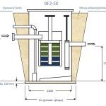 Biologický filtr BF2-EK (EKOCIS) - kótované schéma